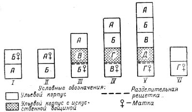 схема  постановки второго корпуса
